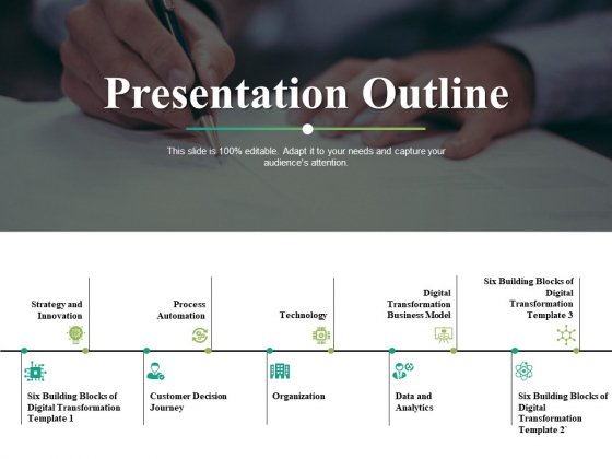 Presentation Outline Ppt PowerPoint Presentation Professional Background Images