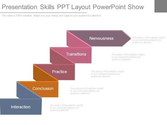 Presentation Skills Ppt Layout Powerpoint Show