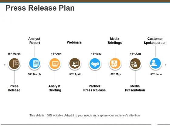 Press Release Plan Ppt Powerpoint Presentation Styles Designs Download