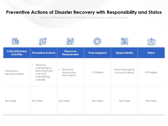 Preventive Actions Of Disaster Recovery With Responsibility And Status Ppt PowerPoint Presentation File Elements PDF