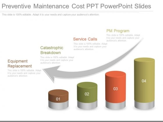 Preventive Maintenance Cost Ppt Powerpoint Slides - PowerPoint Templates