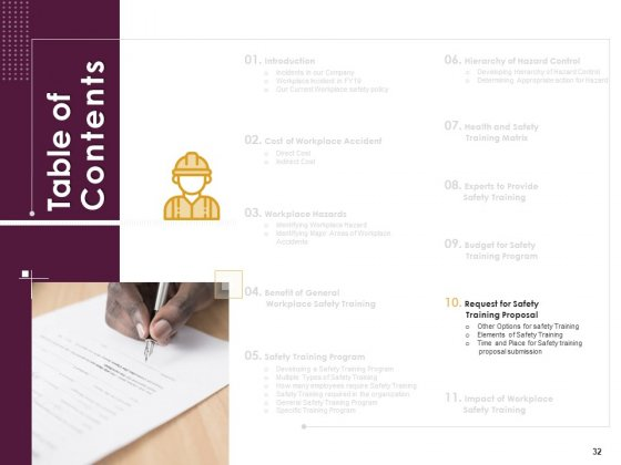 Preventive_Measures_At_Workplace_Ppt_PowerPoint_Presentation_Complete_Deck_With_Slides_Slide_32