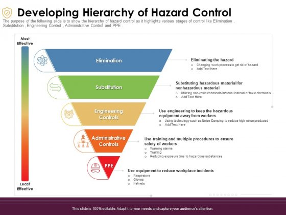 Preventive Measures Workplace Developing Hierarchy Of Hazard Control Ppt Styles Layouts PDF