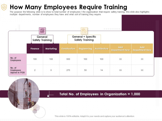 Preventive Measures Workplace How Many Employees Require Training Elements PDF