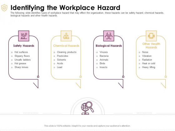 Preventive Measures Workplace Identifying The Workplace Hazard Designs PDF