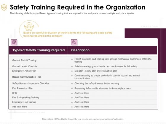 Preventive_Measures_Workplace_Safety_Training_Required_In_The_Organization_Sample_PDF_Slide_1
