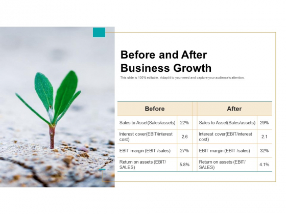 Previously_And_Later_Business_Growth_Financial_Ppt_PowerPoint_Presentation_Complete_Deck_Slide_2
