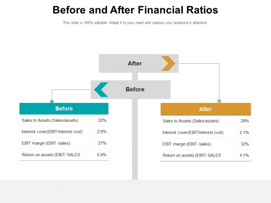 Previously_And_Later_Business_Growth_Financial_Ppt_PowerPoint_Presentation_Complete_Deck_Slide_3