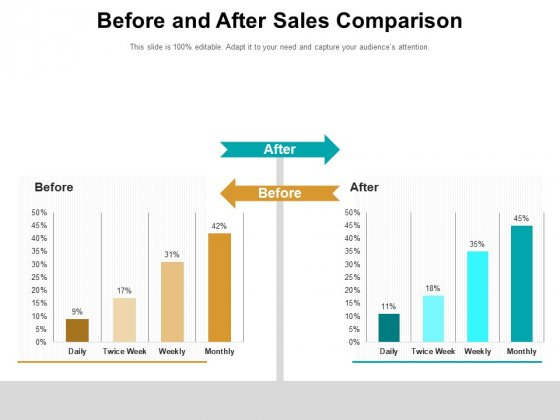 Previously_And_Later_Business_Growth_Financial_Ppt_PowerPoint_Presentation_Complete_Deck_Slide_6