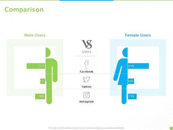 Price Architecture Comparison Ppt PowerPoint Presentation Styles Files PDF