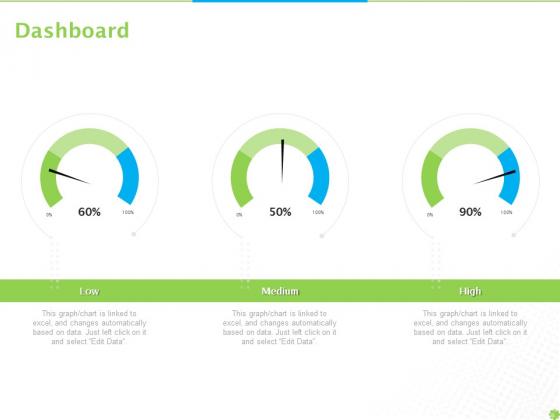 Price Architecture Dashboard Ppt PowerPoint Presentation Portfolio Objects PDF
