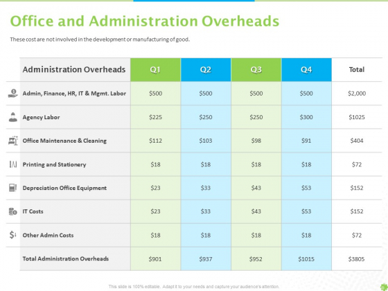 Price_Architecture_Office_And_Administration_Overheads_Cleaning_Ppt_PowerPoint_Presentation_Visual_Aids_Ideas_PDF_Slide_1