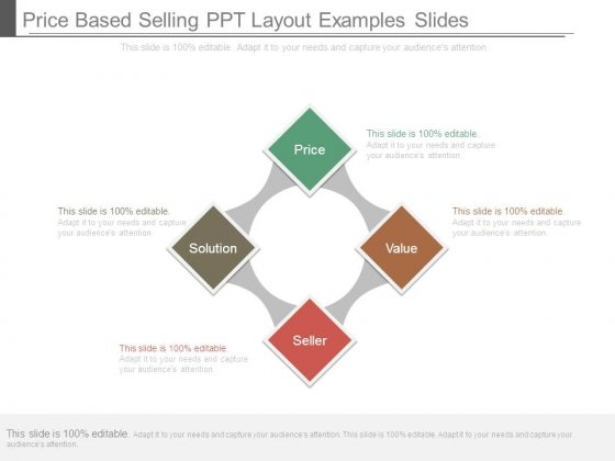 Price Based Selling Ppt Layout Examples Slides