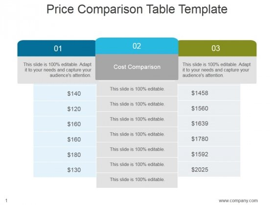 Price Comparison Table Template Ppt PowerPoint Presentation Summary ...