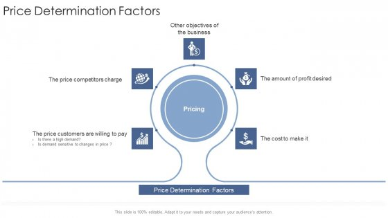 Price Determination Factors Startup Business Strategy Ppt Infographics Guidelines PDF