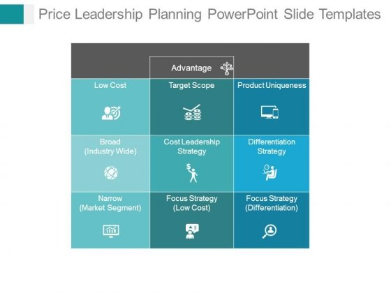 Price Leadership Planning Powerpoint Slide Templates