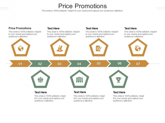 Price Promotions Ppt PowerPoint Presentation Ideas Structure Cpb Pdf