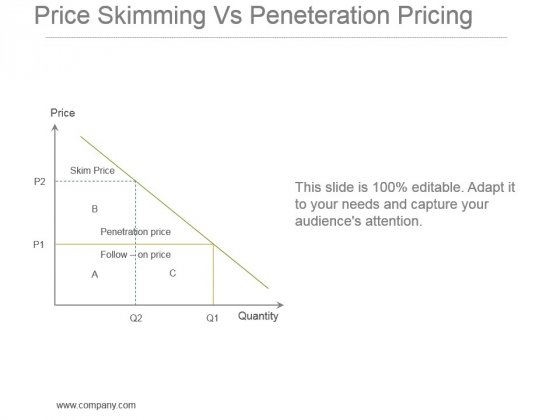 Price Skimming Vs Peneteration Pricing Powerpoint Slides