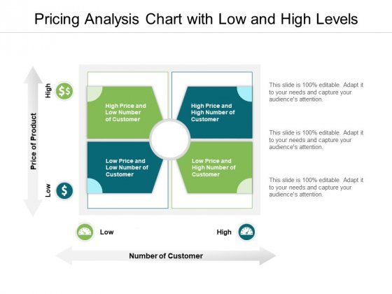 Pricing Analysis Chart With Low And High Levels Ppt PowerPoint Presentation Layouts Images PDF