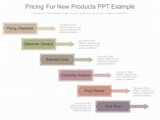 pricing objectives and pricing methods in