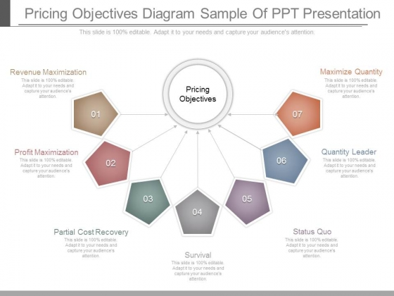 Pricing Objectives Diagram Sample Of Ppt Presentation