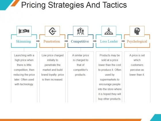 Pricing Strategies And Tactics Ppt PowerPoint Presentation Sample