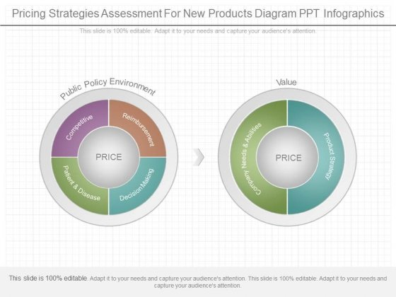 Pricing Strategies Assessment For New Products Diagram Ppt Infographics