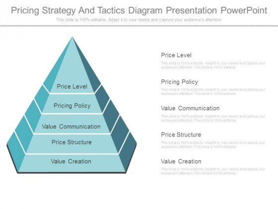 Pricing Strategy And Tactics Diagram Presentation Powerpoint