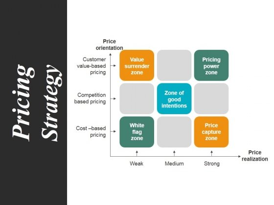 Pricing Strategy Template 1 Ppt PowerPoint Presentation Summary Grid