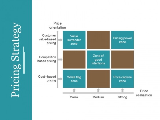 Pricing Strategy Template 2 Ppt PowerPoint Presentation Infographic Template Elements