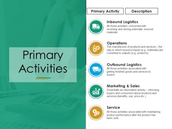 Primary Activities Ppt PowerPoint Presentation Slides Graphic Images