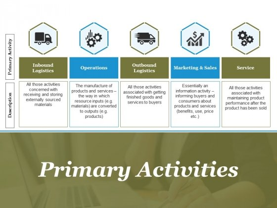 Primary Activities Ppt PowerPoint Presentation Topics