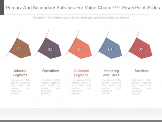 value chain primary and secondary activities