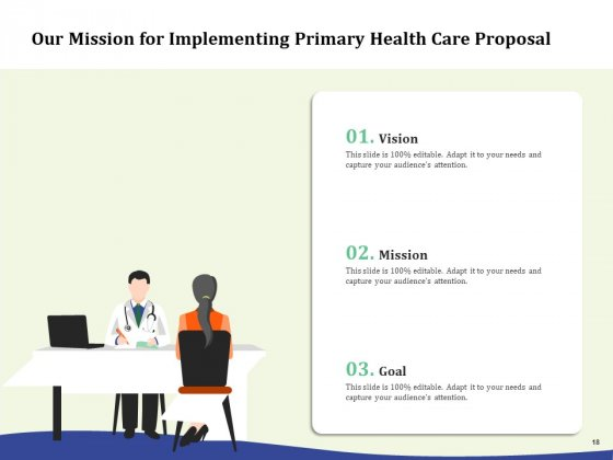 Primary_Healthcare_Implementation_Service_Proposal_Ppt_PowerPoint_Presentation_Complete_Deck_With_Slides_Slide_18