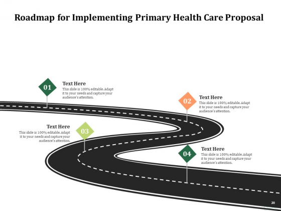 Primary_Healthcare_Implementation_Service_Proposal_Ppt_PowerPoint_Presentation_Complete_Deck_With_Slides_Slide_20