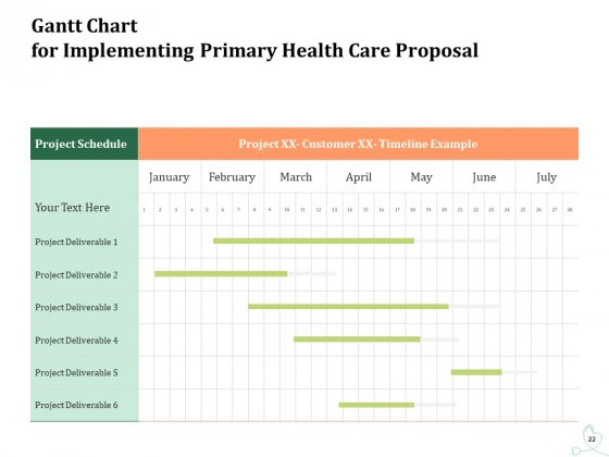 Primary_Healthcare_Implementation_Service_Proposal_Ppt_PowerPoint_Presentation_Complete_Deck_With_Slides_Slide_22