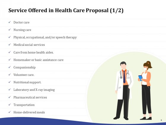 Primary_Healthcare_Implementation_Service_Proposal_Ppt_PowerPoint_Presentation_Complete_Deck_With_Slides_Slide_6