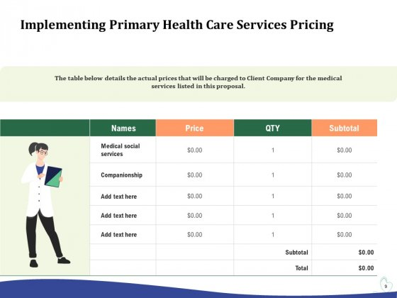 Primary_Healthcare_Implementation_Service_Proposal_Ppt_PowerPoint_Presentation_Complete_Deck_With_Slides_Slide_9