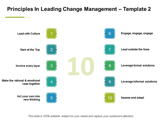 Principles In Leading Change Management Involve Every Layer Ppt PowerPoint Presentation Model Graphics Design