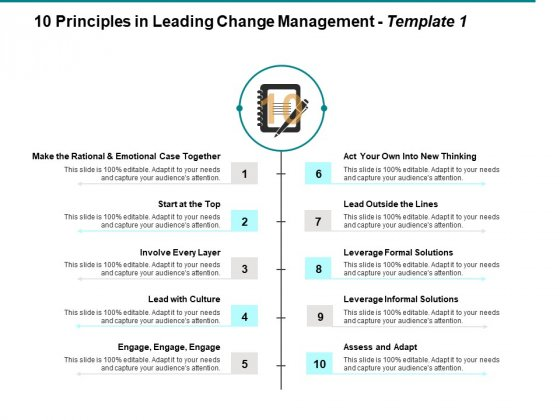 Principles In Leading Change Management Lead With Culture Ppt PowerPoint Presentation Outline Designs Download