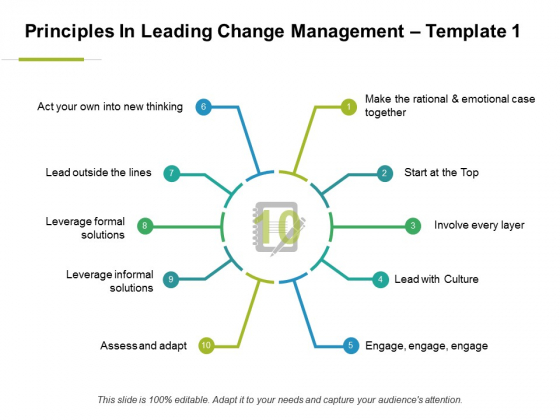 Principles In Leading Change Management Ppt PowerPoint Presentation File Files
