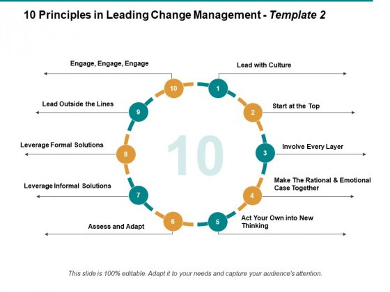 Principles In Leading Change Management Start At The Top Ppt PowerPoint Presentation Layouts Infographic Template