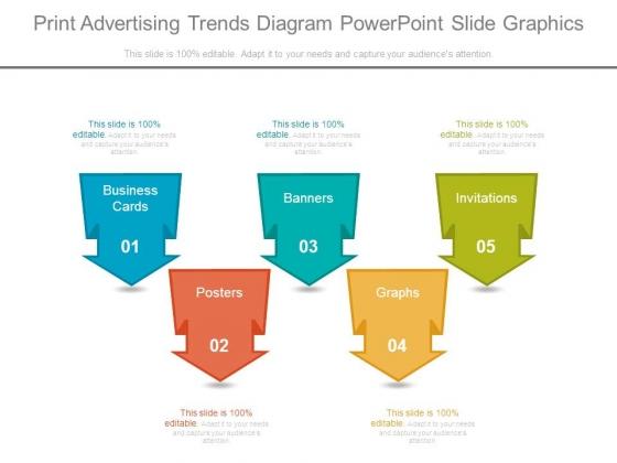 Print Advertising Trends Diagram Powerpoint Slide Graphics