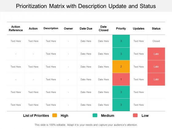 Prioritization Matrix With Description Update And Status Ppt PowerPoint Presentation Slides Smartart