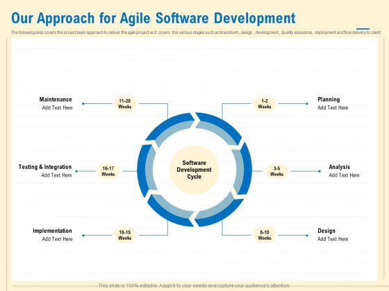 Prioritization Techniques For Software Development And Testing Our Approach For Agile Software Development Themes PDF