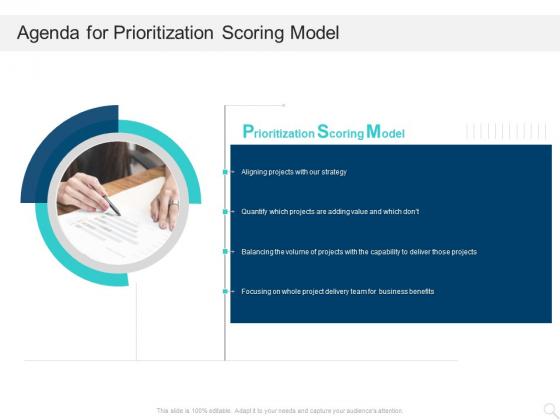 Prioritizing Project With A Scoring Model Agenda For Prioritization Scoring Model Download PDF
