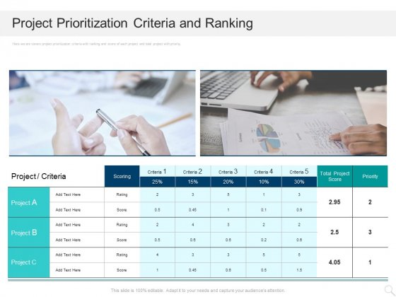Prioritizing Project With A Scoring Model Project Prioritization Criteria And Ranking Professional PDF