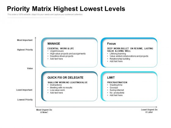 Priority Matrix Highest Lowest Levels Ppt PowerPoint Presentation File Backgrounds PDF