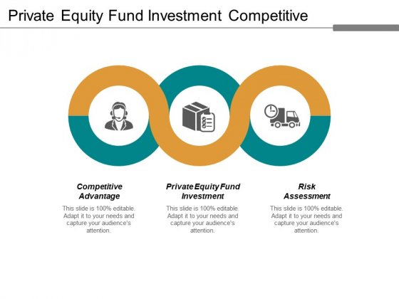 Private Equity Fund Investment Competitive Advantage Risk Assessment Ppt PowerPoint Presentation Icon Styles