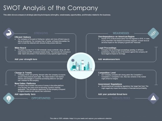 Private Equity Fund Pitch Deck To Raise Series C Funding Swot Analysis Of The Company Graphics PDF